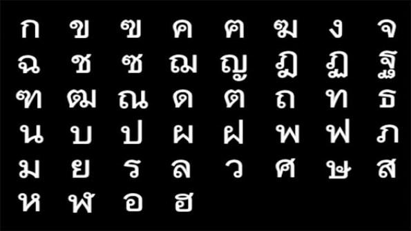 Thai Phrase Guide - Phuket Net